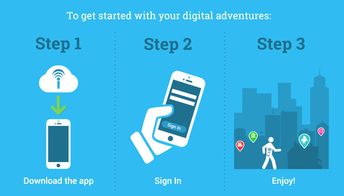 How to Get Started with iTour Mobile